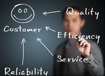 A sua empresa leva a sério o sucesso de seu cliente?