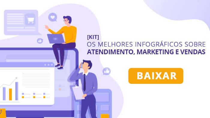 ilustração oferecend o kit de infográficos sobre atendimento, marketing e vendas para download