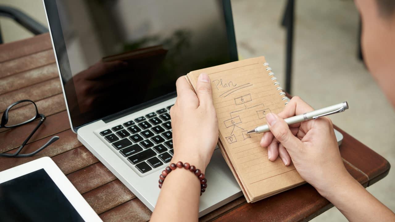 Fluxo de atendimento: o que é e como ele pode ajudar sua empresa