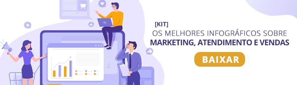 terceirização: os melhores infograficos sobre marketing atendimento vendas
